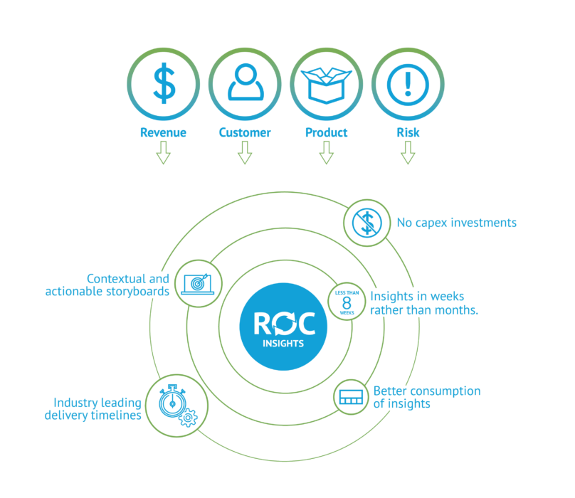 SUBEX-Infographics-for-ROC Insights