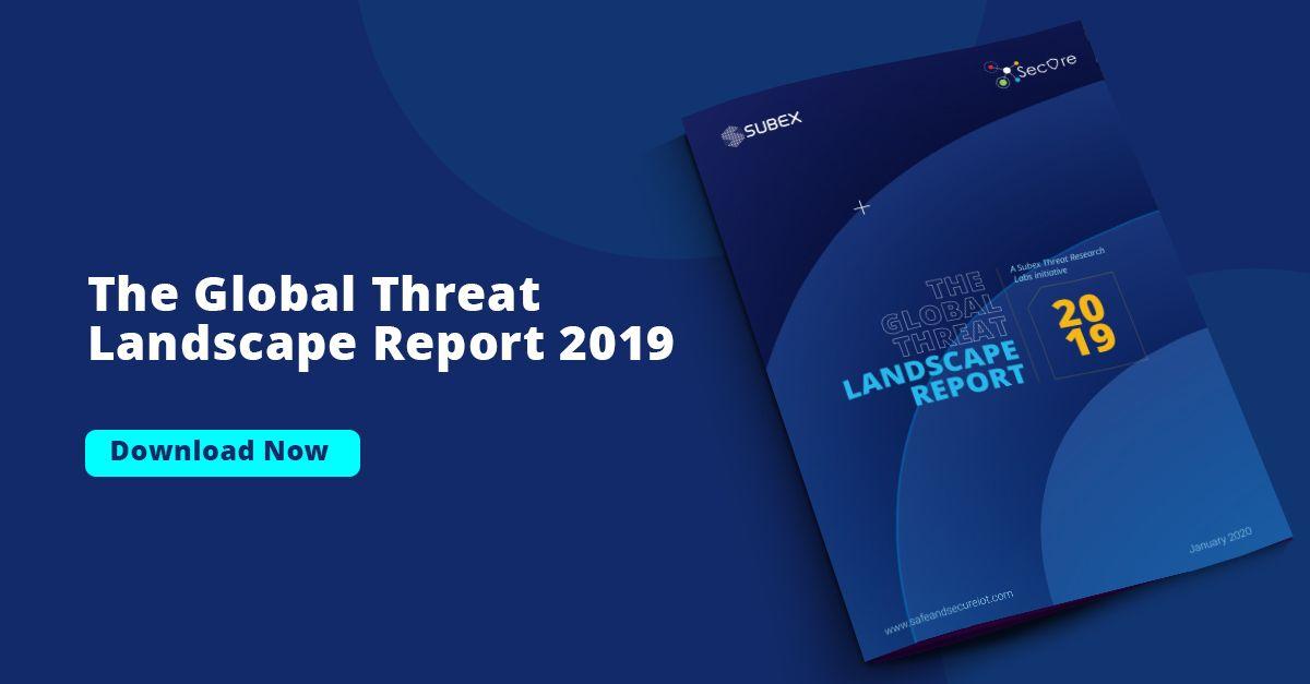 Threat Landscape Report, 2019